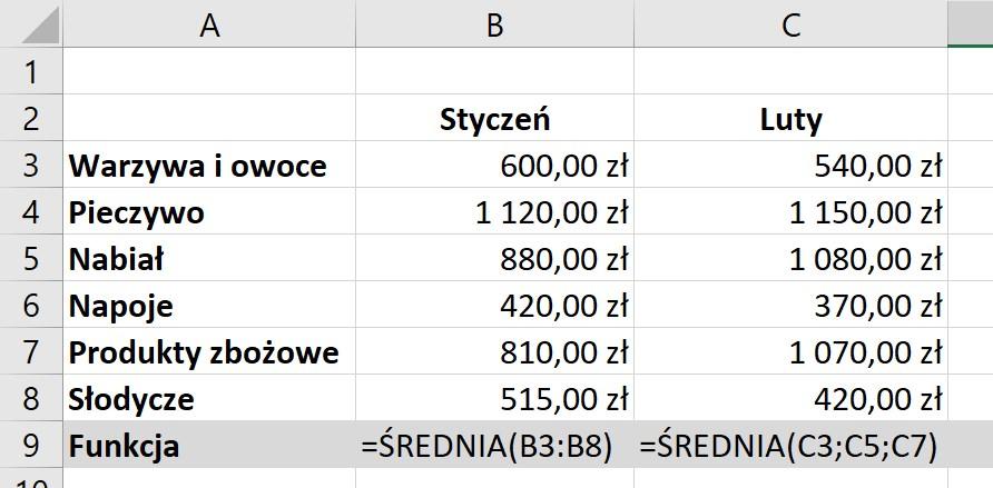 Funkcja ŚREDNIA Excel