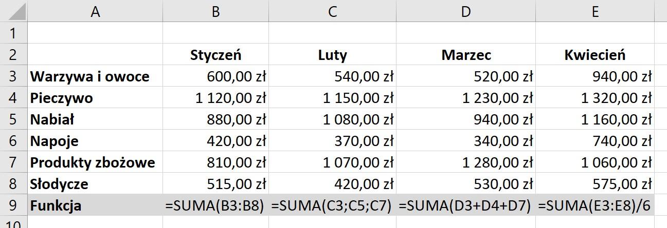 Funkcja SUMA Excel